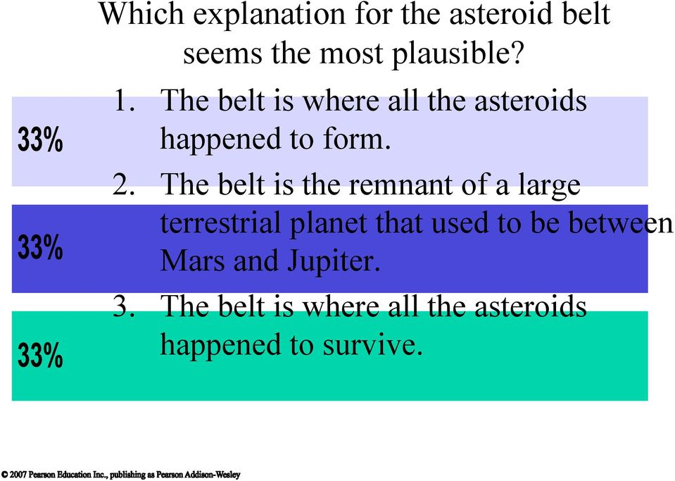 The belt is the remnant of a large terrestrial planet that used to be