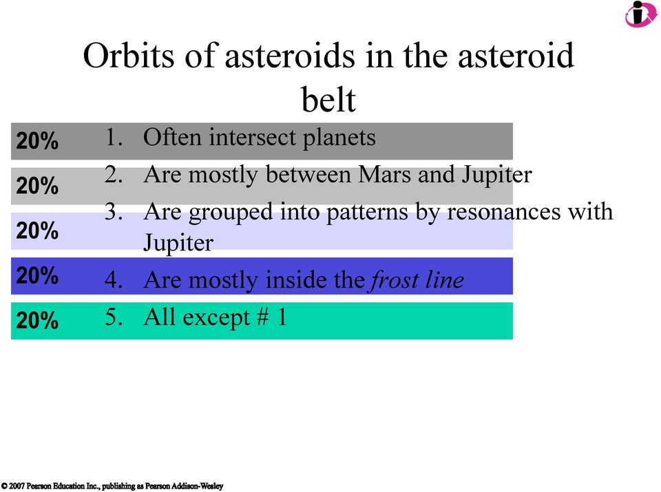 Are mostly between Mars and Jupiter 3.