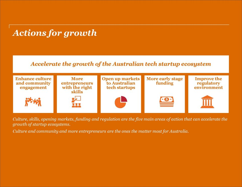 markets, funding and regulation are the five main areas of action that can accelerate the growth of startup ecosystems.