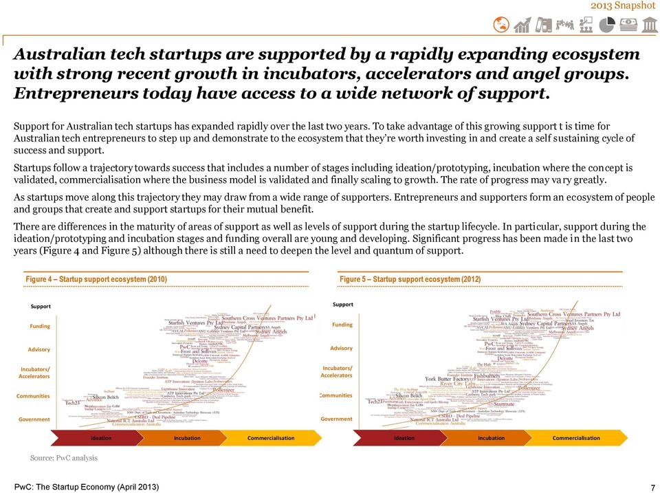 To take advantage of this growing support t is time for Australian tech entrepreneurs to step up and demonstrate to the ecosystem that they re worth investing in and create a self sustaining cycle of