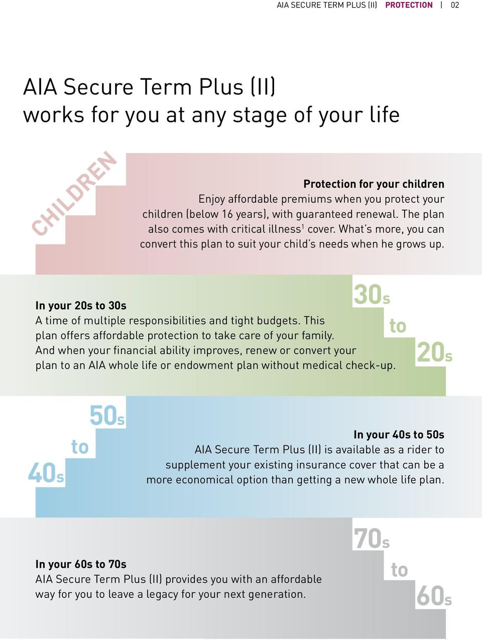 30s to In your 20s to 30s A time of multiple responsibilities and tight budgets. This plan offers affordable protection to take care of your family.