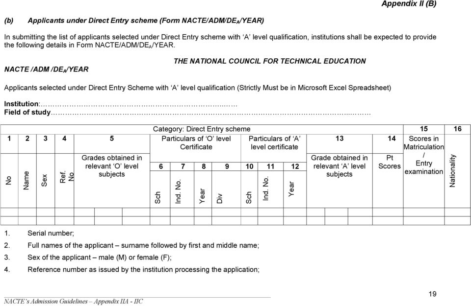 NACTE /ADM /DE A /YEAR THE NATIONAL COUNCIL FOR TECHNICAL EDUCATION Applicants selected under Direct Entry Scheme with A level qualification (Strictly Must be in Microsoft Excel Spreadsheet)