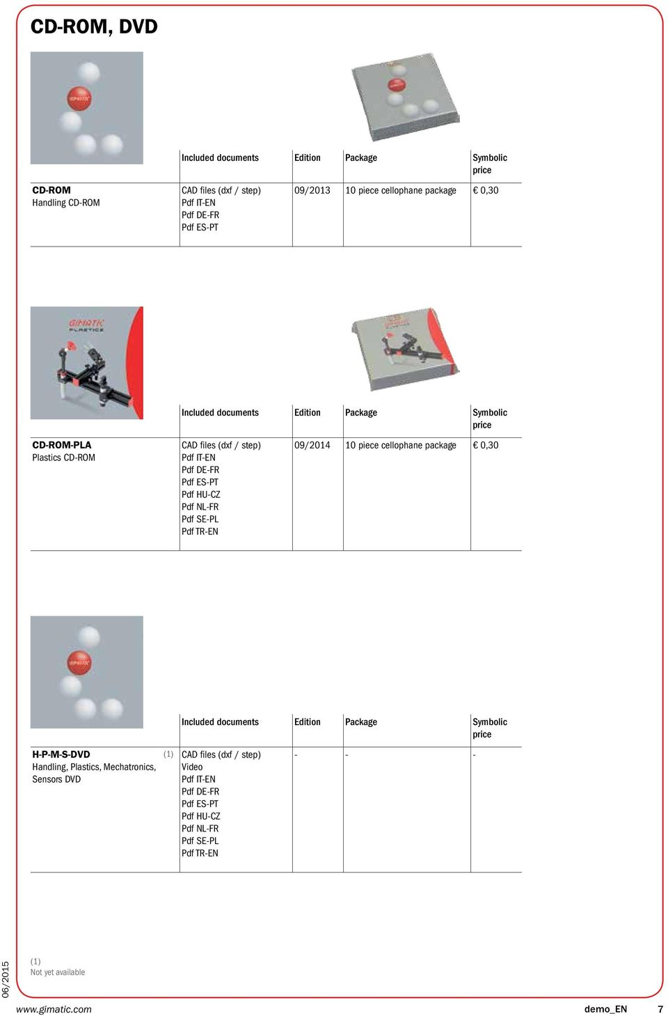 Pdf NL-FR Pdf SE-PL Pdf TR-EN 09/2014 10 piece cellophane package 0,30 Included documents Edition Package Symbolic price H-P-M-S-DVD Handling, Plastics,