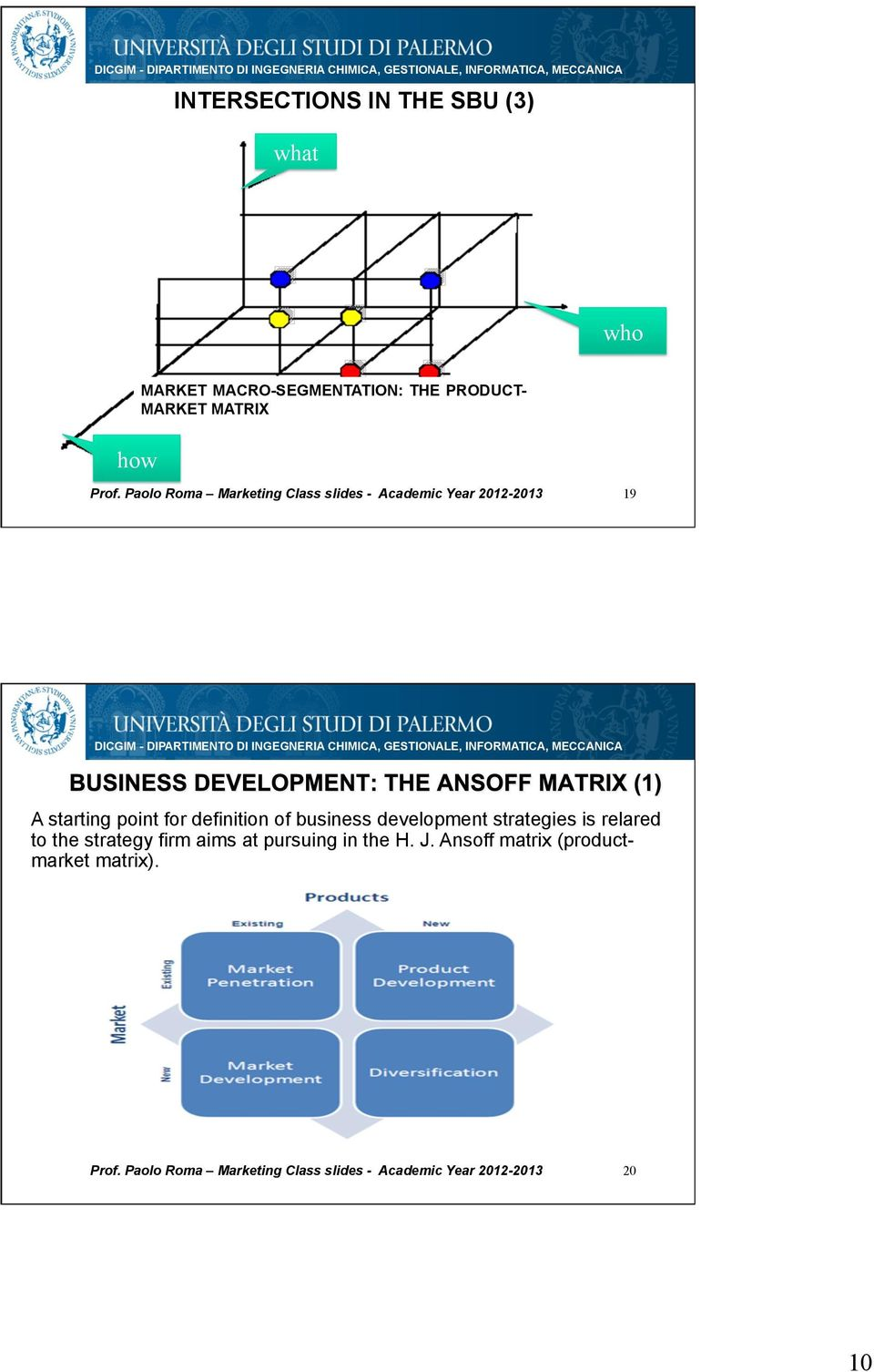 of business development strategies is relared to the strategy firm