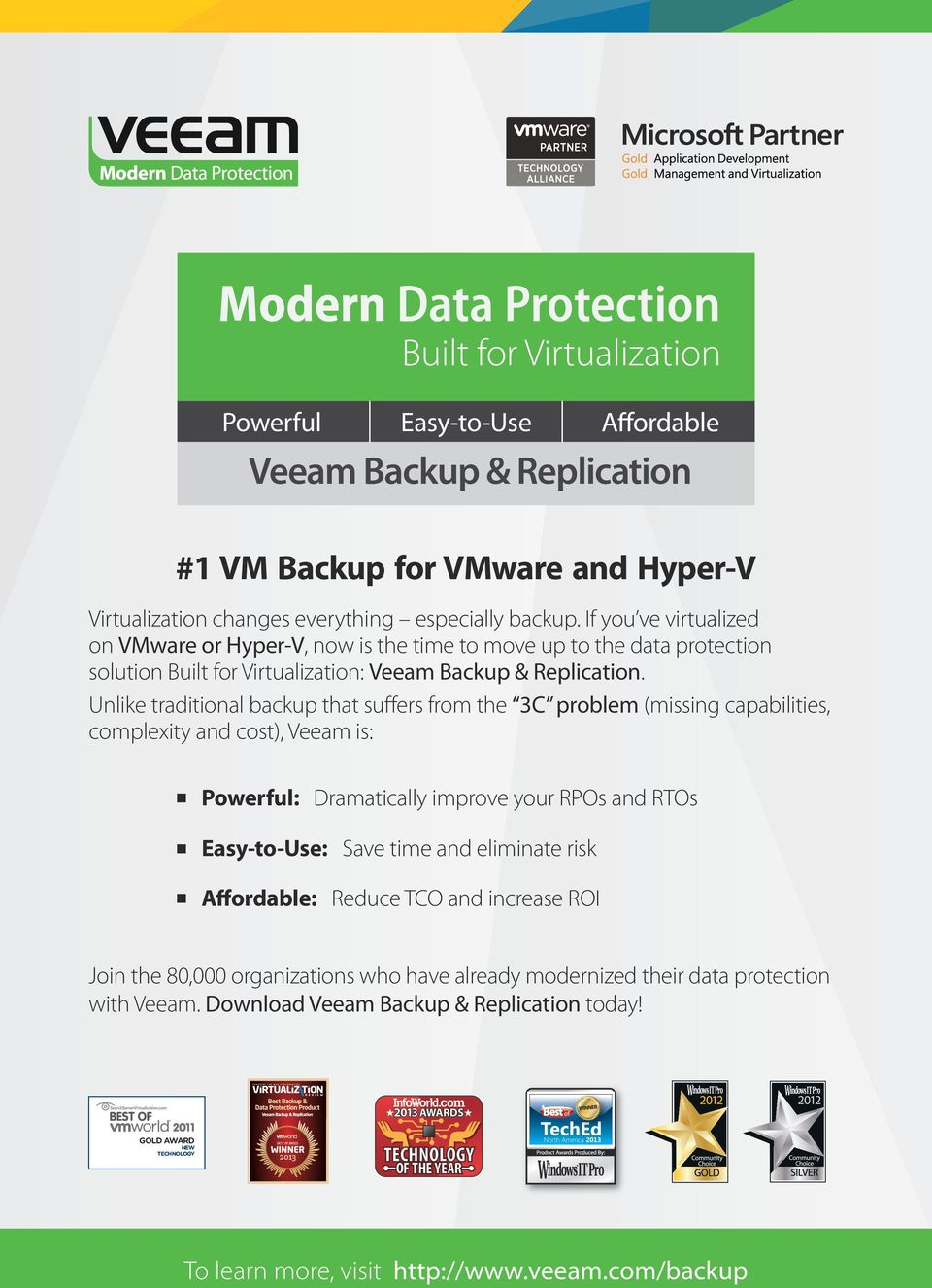 Unlike traditional backup that suffers from the 3C problem (missing capabilities, complexity and cost), Veeam is: Powerful: Dramatically improve your RPOs and RTOs Easy-to-Use: Save time and