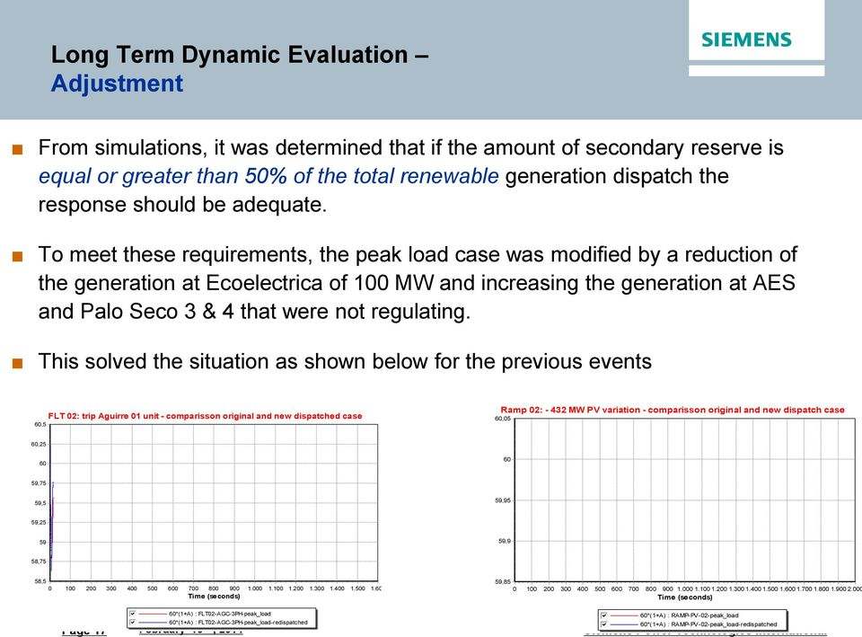 To meet these requirements, the peak load case was modified by a reduction of the generation at Ecoelectrica of 100 MW and increasing the generation at AES and Palo Seco 3 & 4 that were not