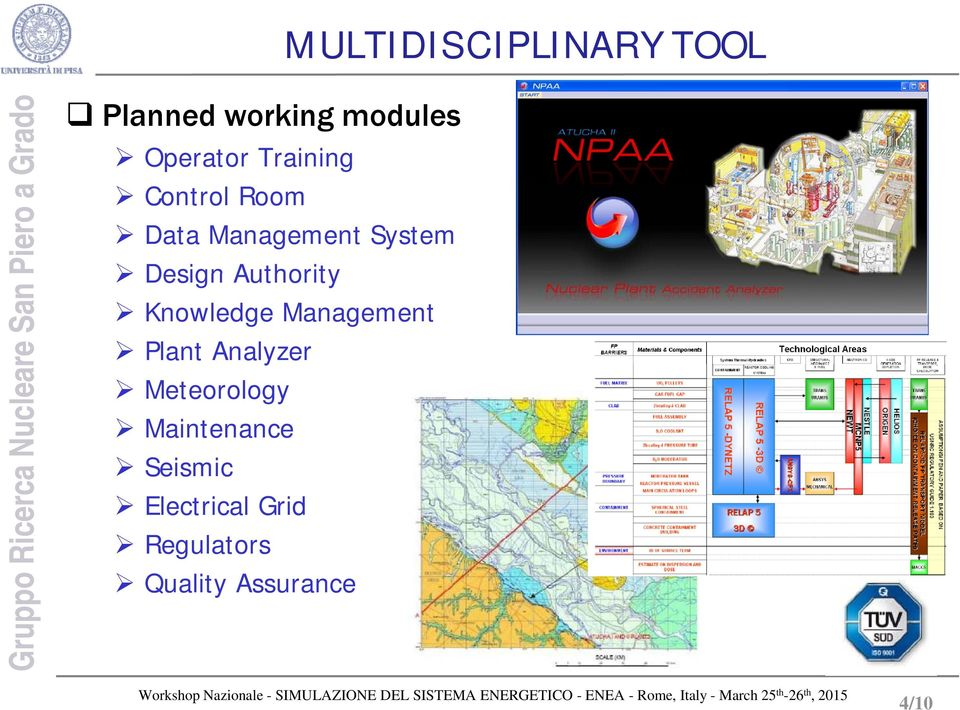 Design Authority Knowledge Management Plant Analyzer