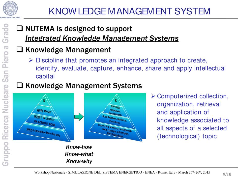 share and apply intellectual capital Knowledge Management Systems Know-how Know-what Know-why Computerized