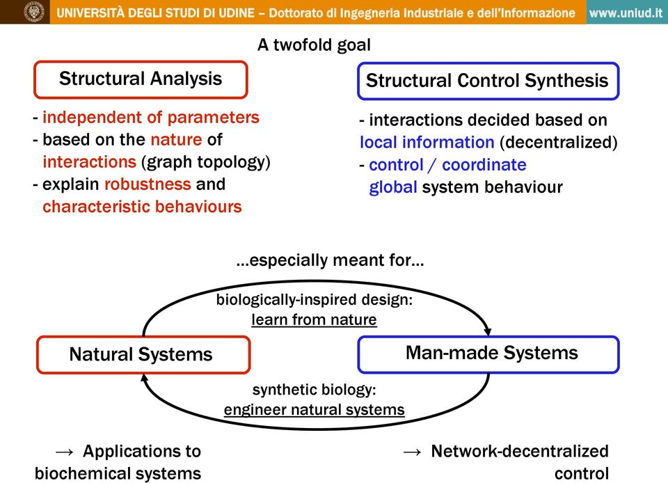 (decentralized) - control / coordinate global system behaviour...especially meant for.
