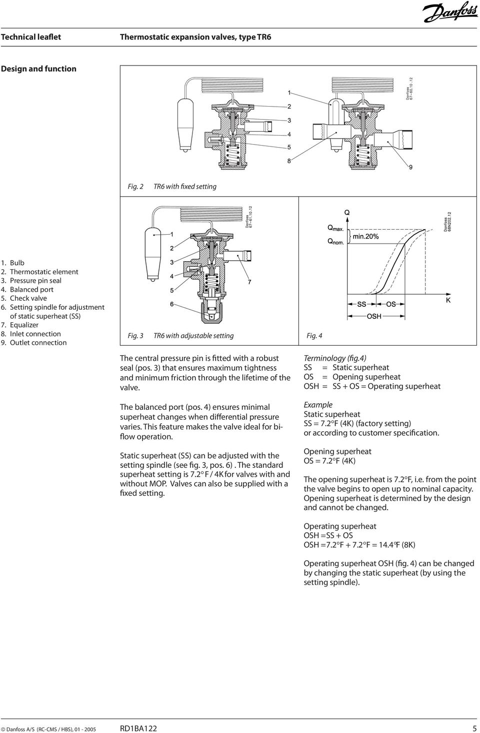 Thermostatic expansion valves type TR6 REFRIGERATION AND AIR ... on
