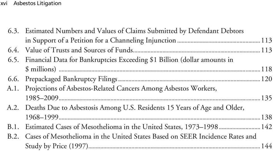 ..120 A.1. Projections of Asbestos-Related Cancers Among Asbestos Workers, 1985 2009...135 A.2. Deaths Due to Asbestosis Among U.S.