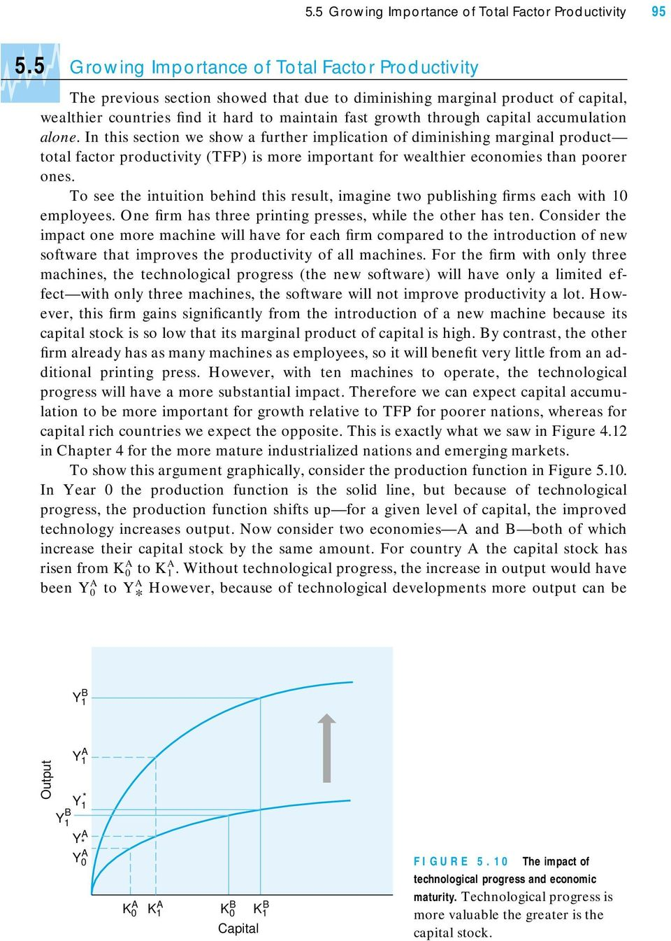 capital accumulation alone. In this section we show a further implication of diminishing marginal product total factor productivity (TFP) is more important for wealthier economies than poorer ones.