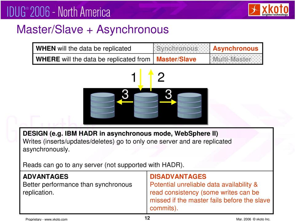 IBM HADR in asynchronous mode, WebSphere II) Writes (inserts/updates/deletes) go to only one server and are replicated asynchronously.