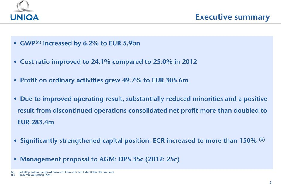 6m Due to improved operating result, substantially reduced minorities and a positive result from discontinued operations consolidated net profit