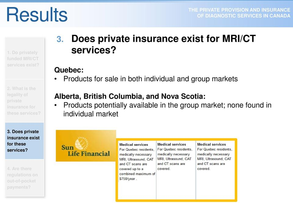 Quebec: Products for sale in both individual and group markets Alberta, British Columbia, and Nova Scotia: Products