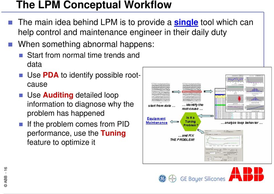 data Use PDA to identify possible rootcause Use Auditing detailed loop information to diagnose why the