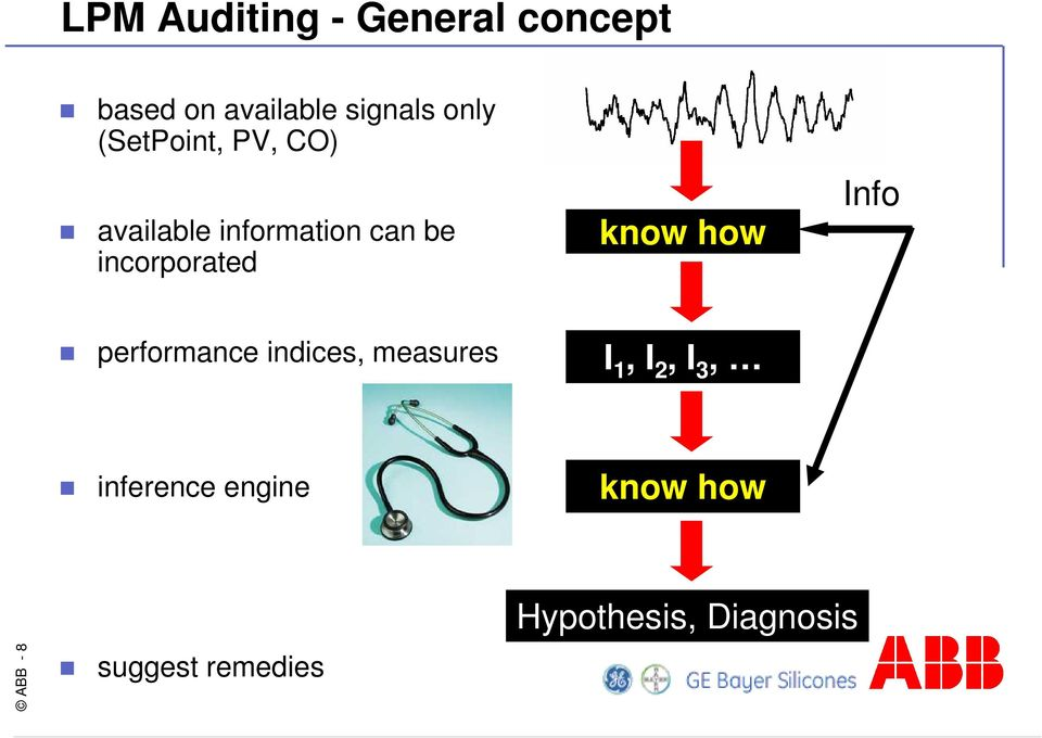 know how Info performance indices, measures I 1, I 2, I 3,