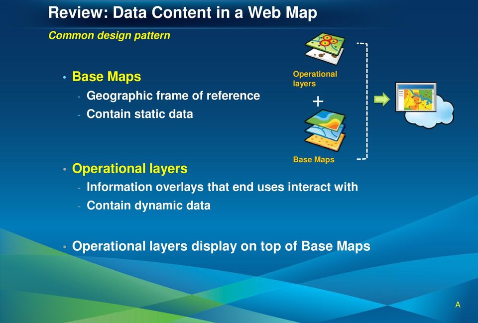 Operational layers Base Maps - Information overlays that end uses