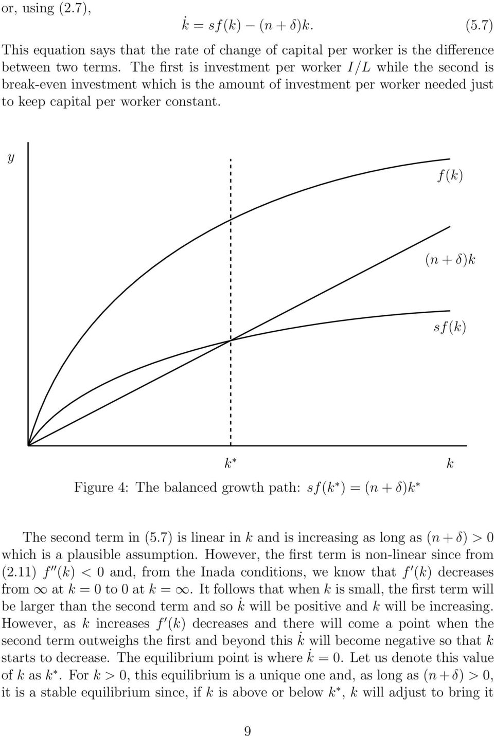 y f(k) (n + δ)k sf(k) k Figure 4: The balanced growth path: sf(k ) = (n + δ)k k The second term in (5.7) is linear in k and is increasing as long as (n + δ) > 0 which is a plausible assumption.