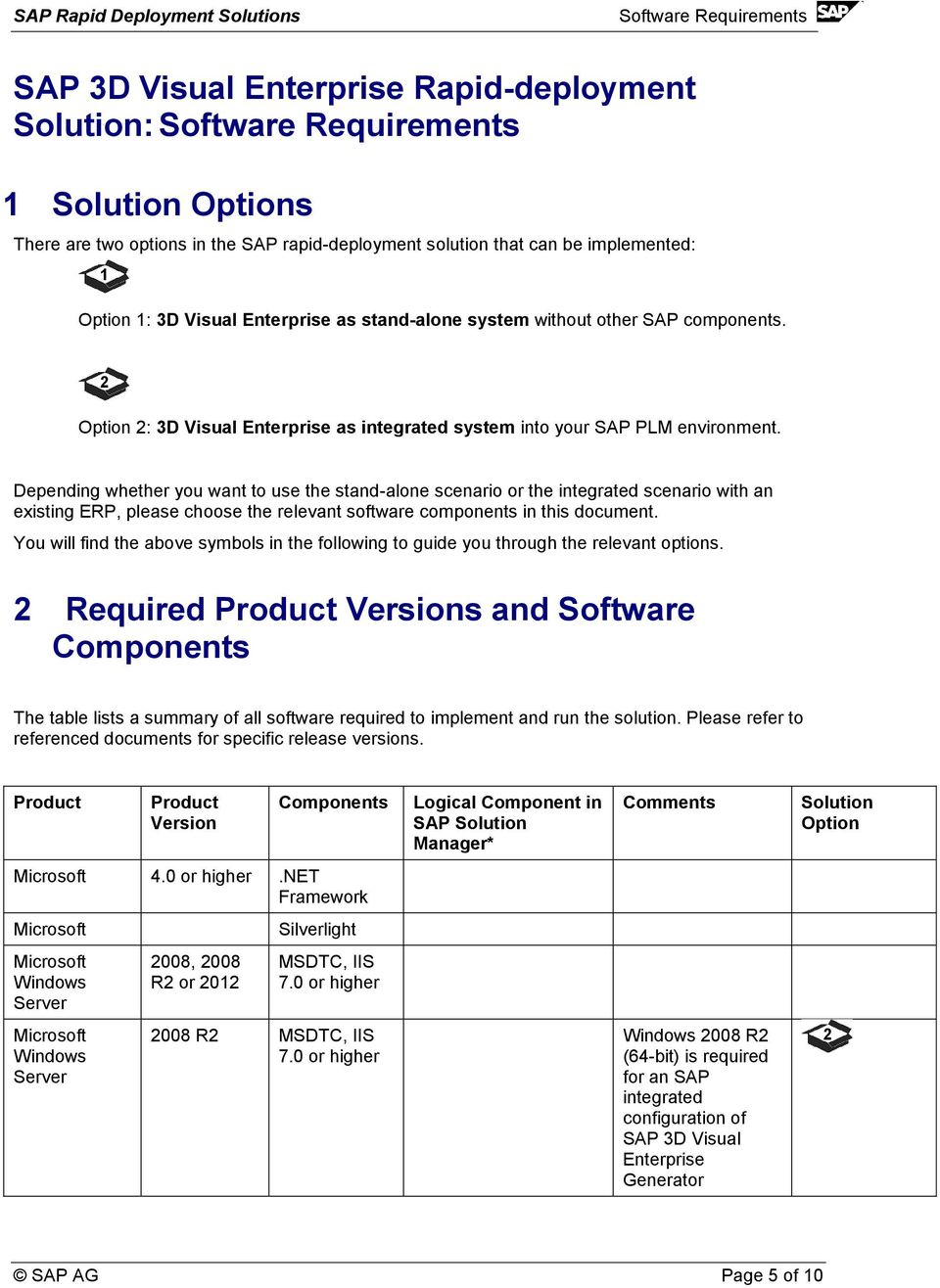 Depending whether you want to use the stand-alone scenario or the integrated scenario with an existing ERP, please choose the relevant software components in this document.