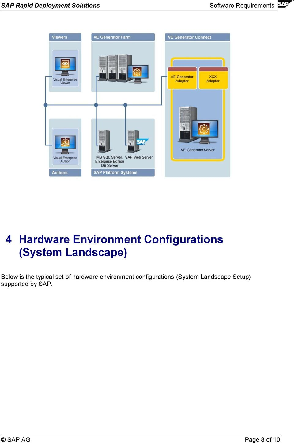hardware environment configurations (System