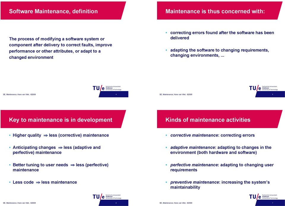 .. SE, Maintenance, Hans van Vliet, 2008 4 SE, Maintenance, Hans van Vliet, 2008 5 Key to maintenance is in development Kinds of maintenance activities Higher quality less (corrective) maintenance