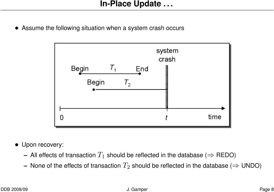 recovery: All effects of transaction T 1 should be reflected in the