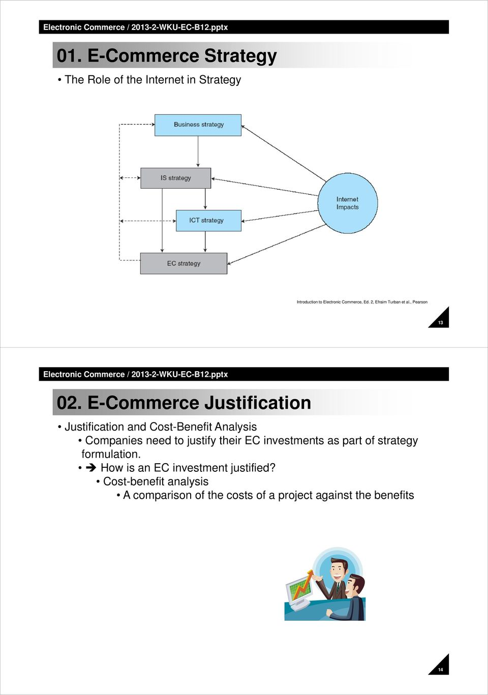 E-Commerce Justification Justification and Cost-Benefit Analysis Companies need to justify