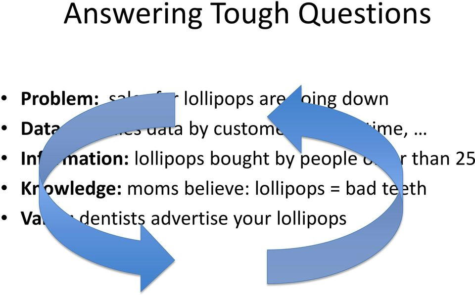 Information: lollipops bought by people older than 25 Knowledge: