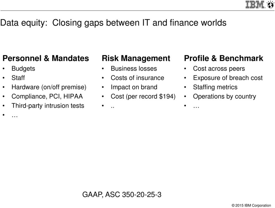 Business losses Costs of insurance Impact on brand Cost (per record $194).