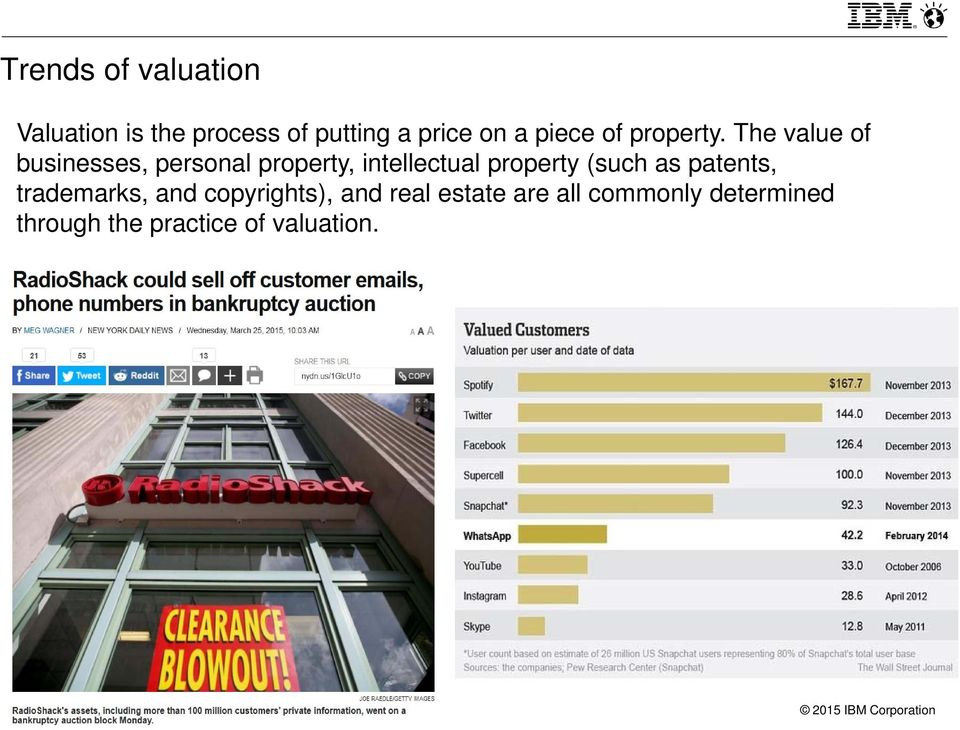 The value of businesses, personal property, intellectual property