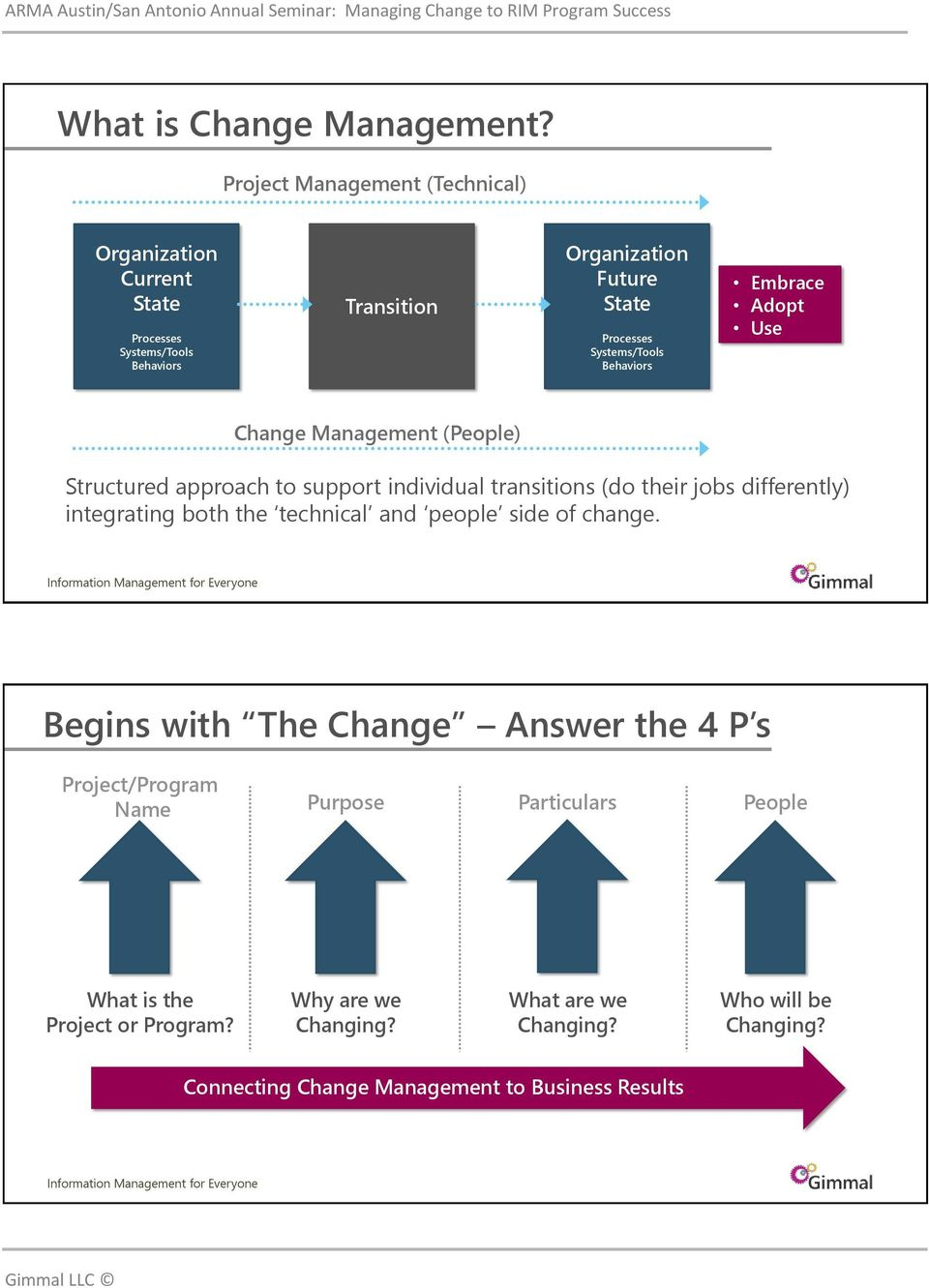approach to support individual transitions (do their jobs differently) integrating both the technical and people side of change.