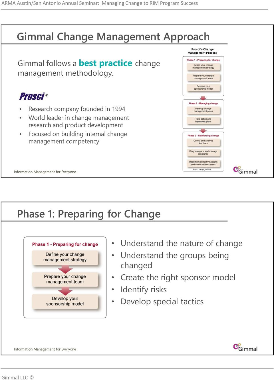 product development Focused on building internal change management competency Prosci copyright 2009 Phase 1: Preparing