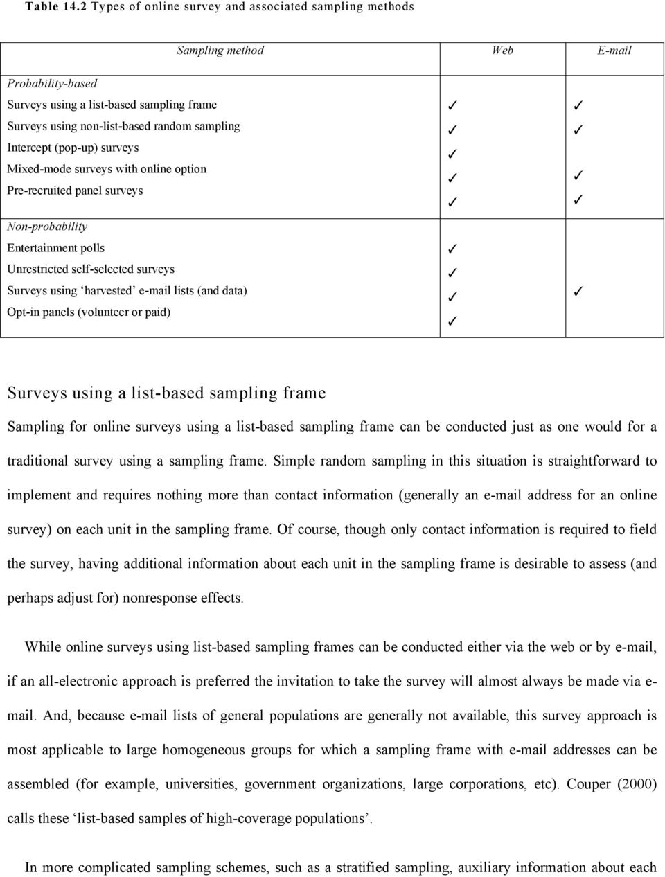 Sampling Methods for Online Surveys - PDF