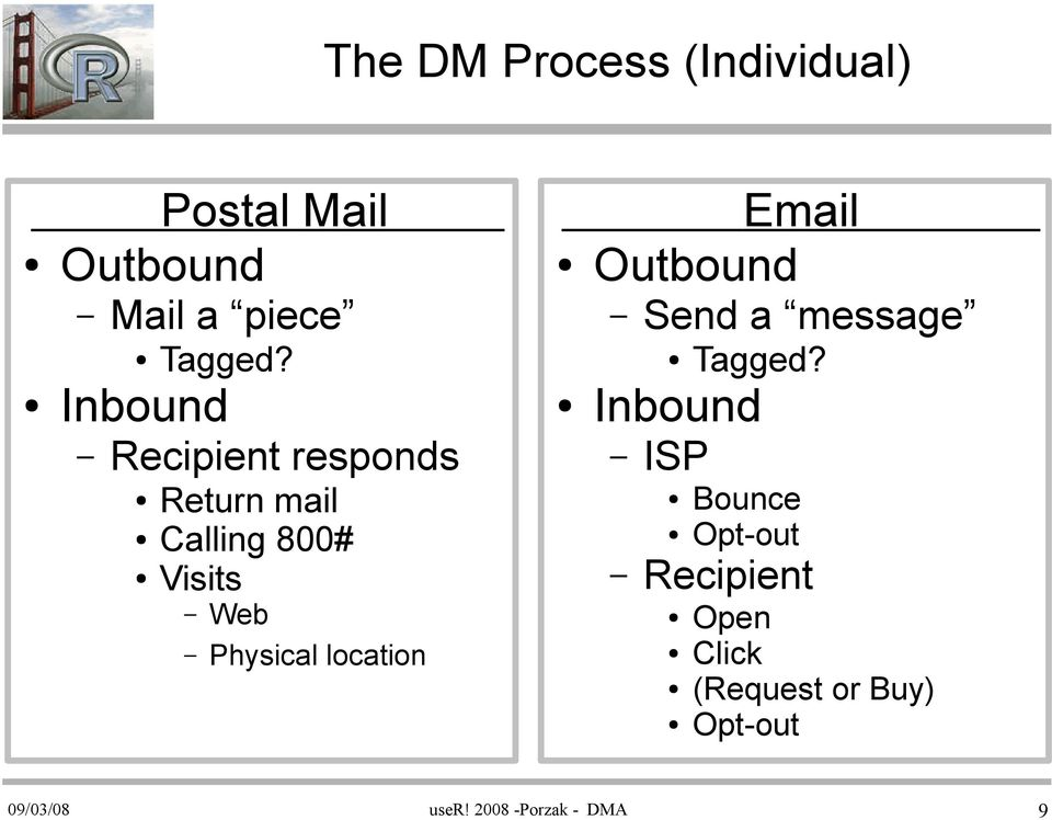 location Email Outbound Send a message Tagged?