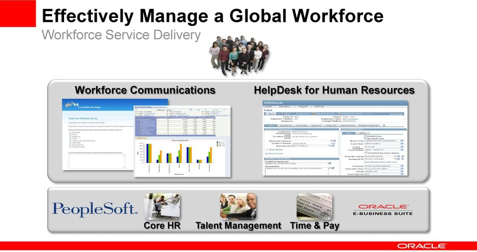 Communications HelpDesk for Human