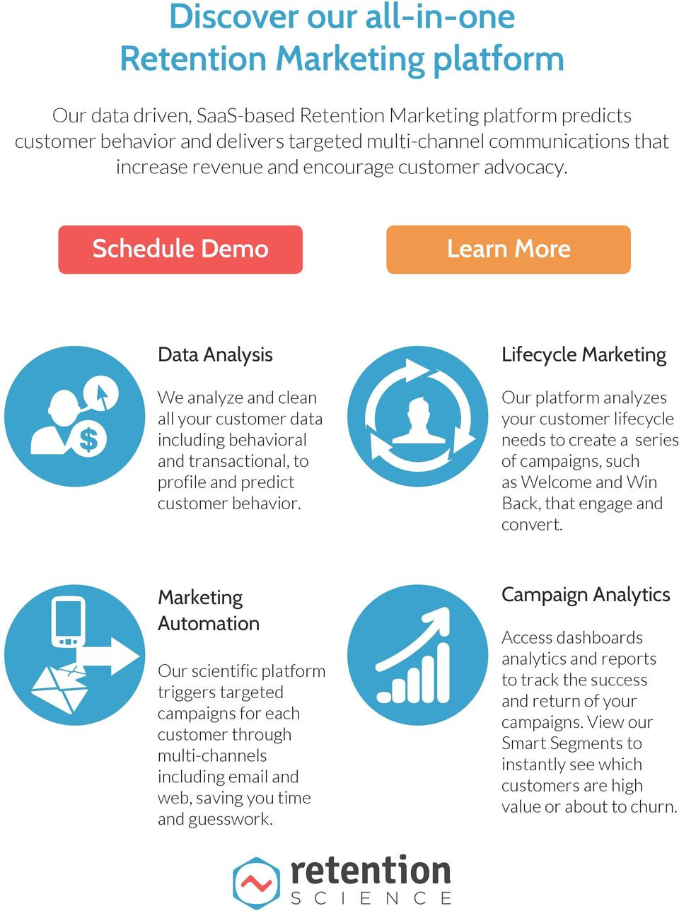 Schedule Demo Learn More Data Analysis We analyze and clean all your customer data including behavioral and transactional, to profile and predict customer behavior.