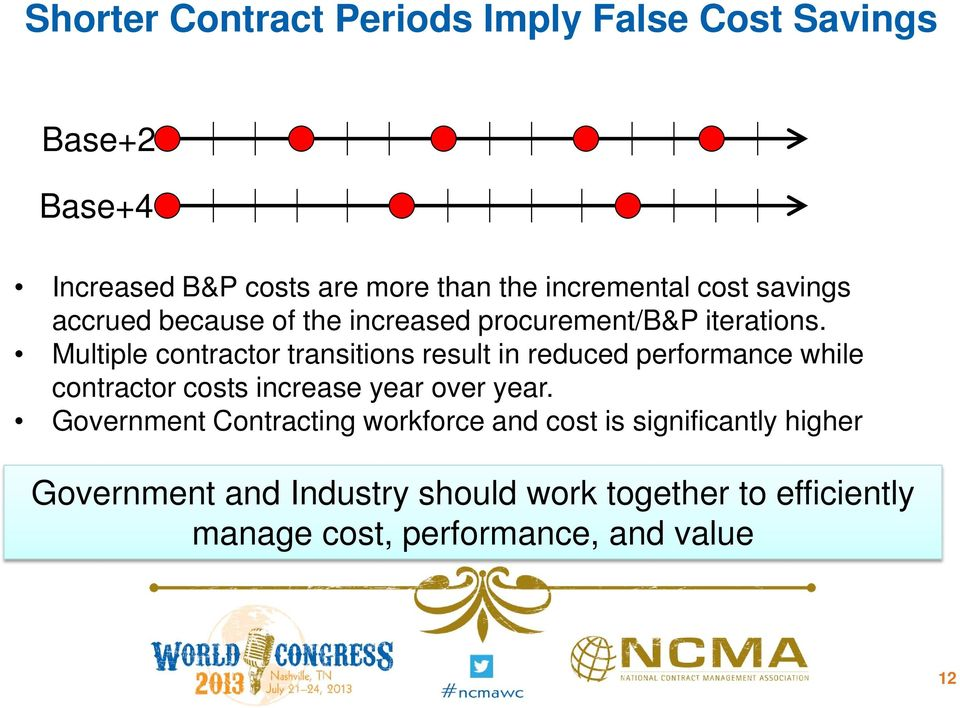 Multiple contractor transitions result in reduced performance while contractor costs increase year over year.