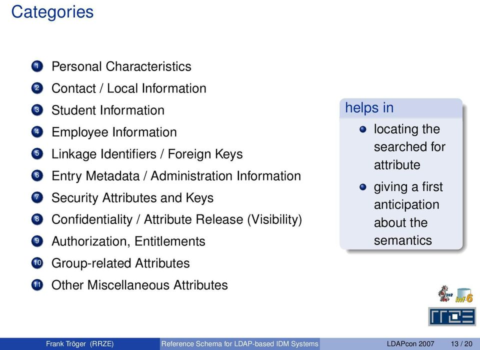 (Visibility) 9 Authorization, Entitlements 10 Group-related Attributes helps in locating the searched for attribute giving a first