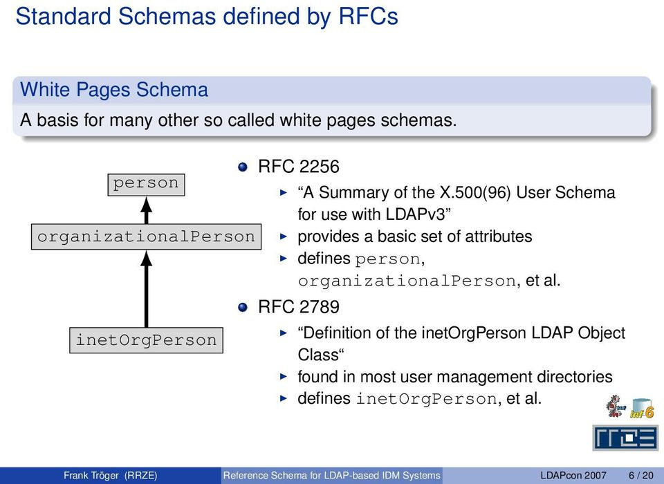 500(96) User Schema for use with LDAPv3 provides a basic set of attributes defines person, organizationalperson, et al.