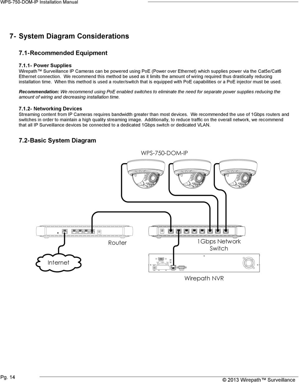 Wps 750 Dom Ip Dome Camera Pdf Power Over Ethernet Poe Adapter Schematic We Recommend This Method Be Used As It Limits The Amount Of Wiring Required Thus Drastically