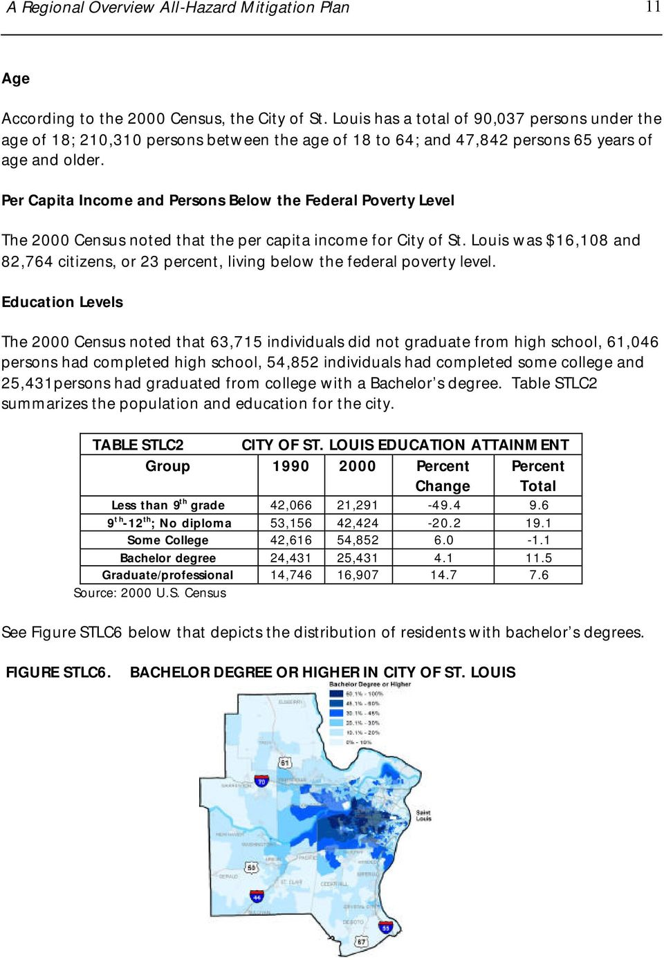 Per Capita Income and Persons Below the Federal Poverty Level The 2000 Census noted that the per capita income for City of St.