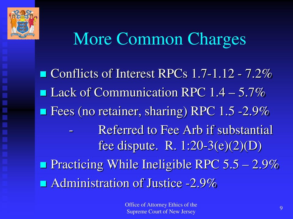 7% Fees (no retainer, sharing) RPC 1.5-2.