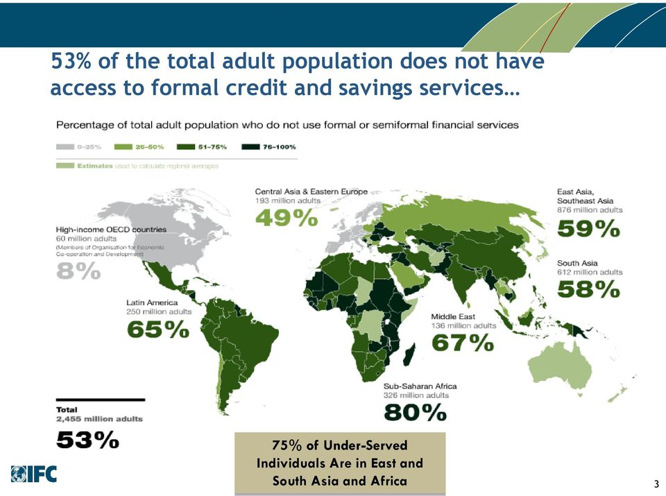 savings services 75% of Under-Served