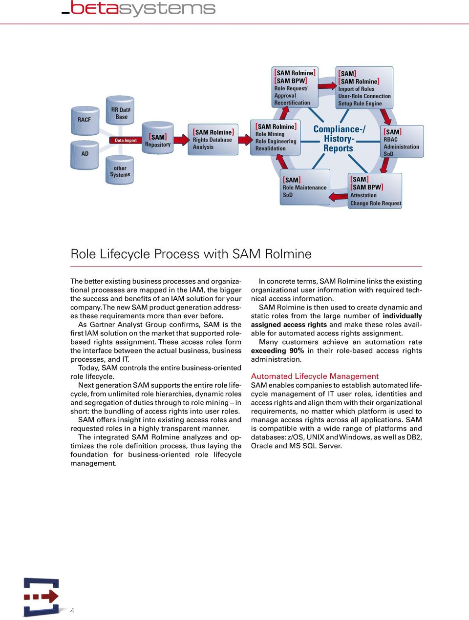 Lifecycle Process with SAM Rolmine The better existing business processes and organizational processes are mapped in the IAM, the bigger the success and benefits of an IAM solution for your company.