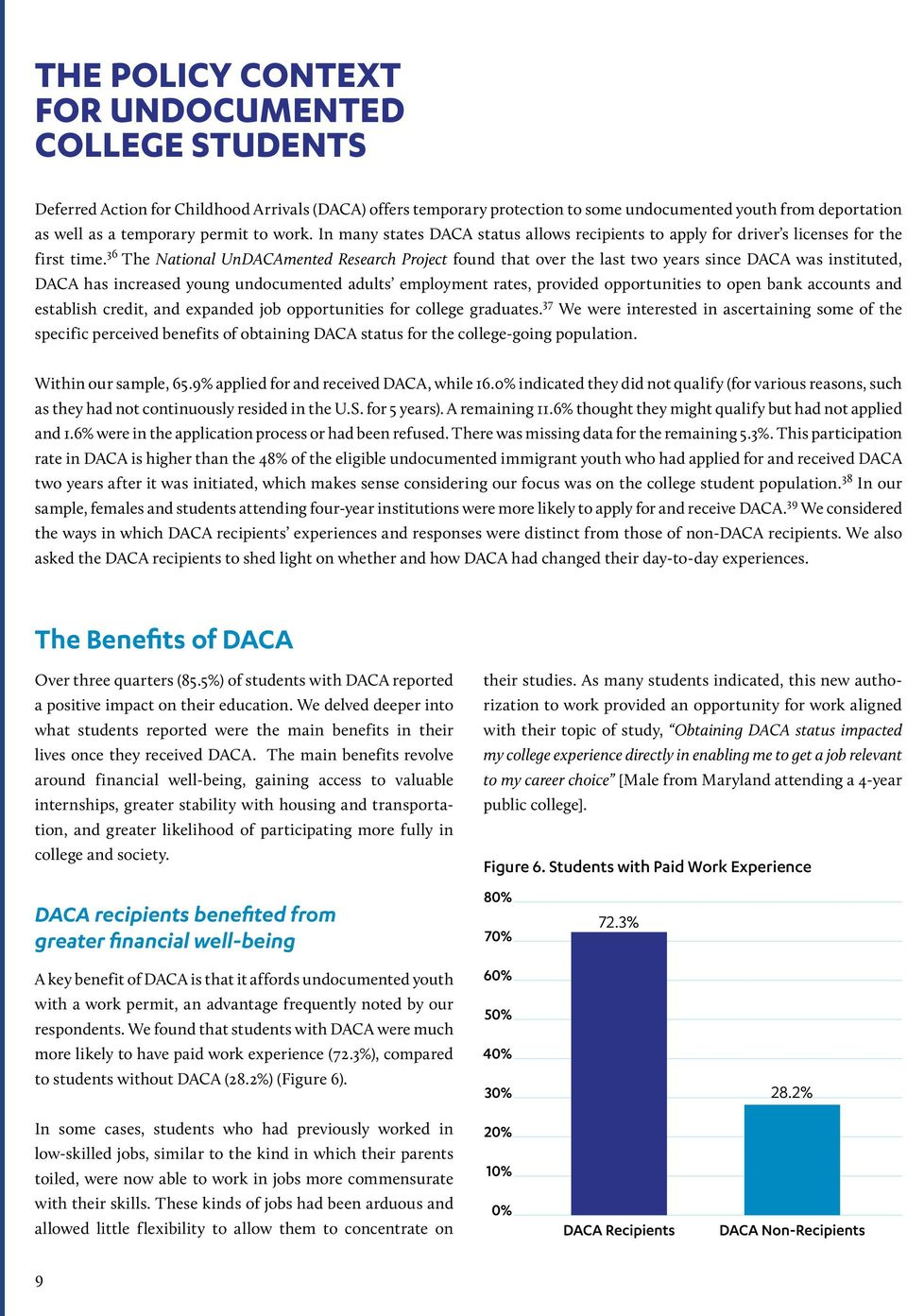 36 The National UnDACAmented Research Project found that over the last two years since DACA was instituted, DACA has increased young undocumented adults employment rates, provided opportunities to