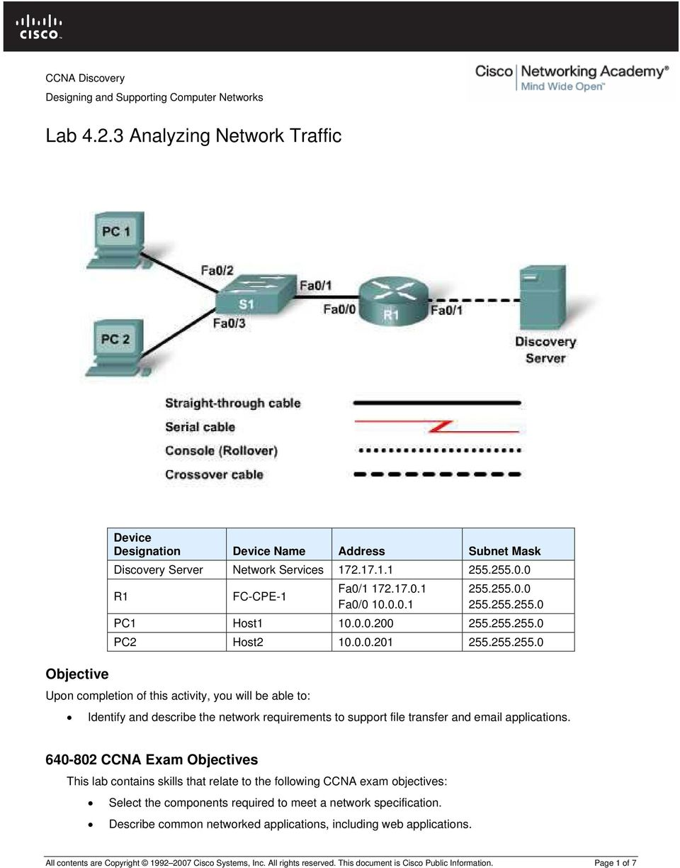 640-802 CCNA Exam Objectives This lab contains skills that relate to the following CCNA exam objectives: Select the components required to meet a network specification.