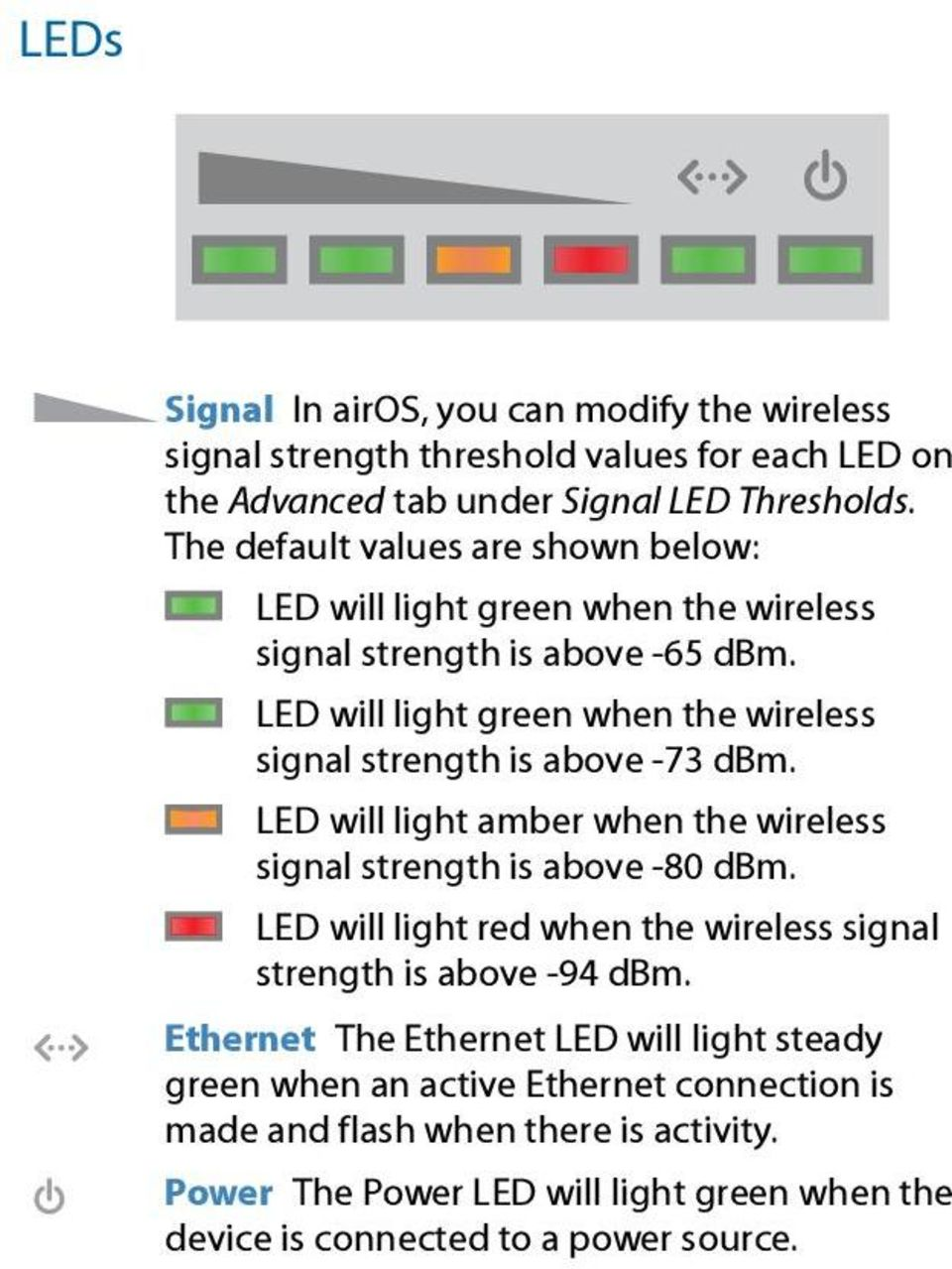 LED will light green when the wireless signal strength is above -73 dbm. LED will light amber when the wireless signal strength is above -80 dbm.