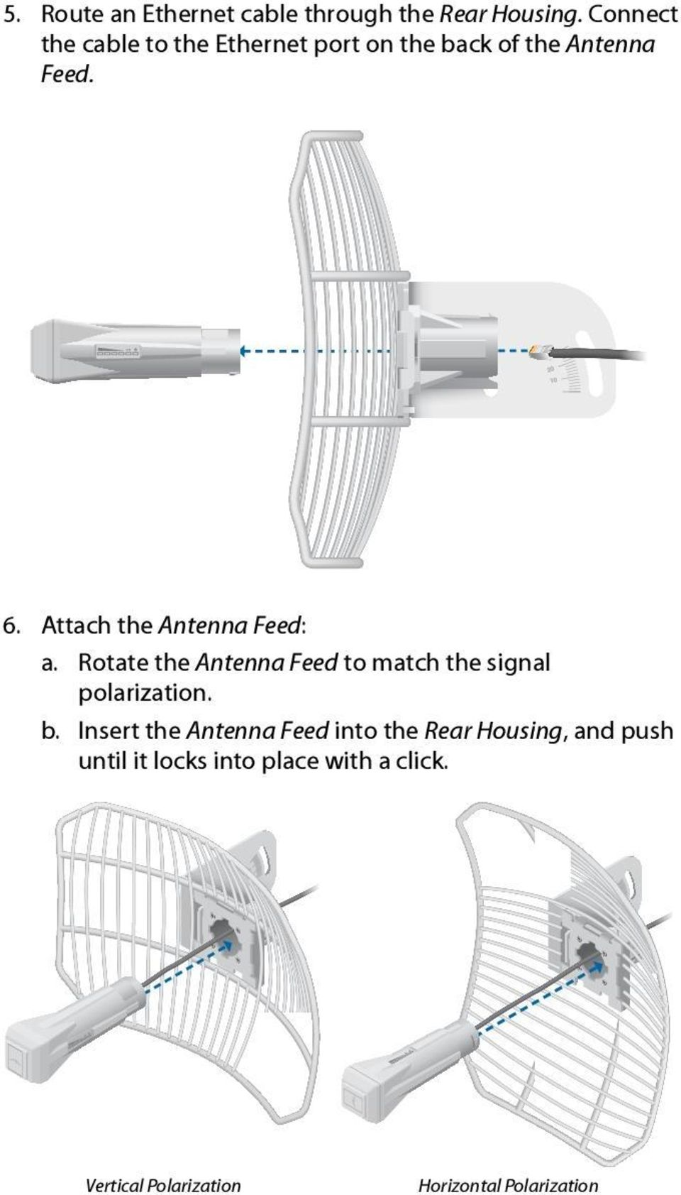 Attach the Antenna Feed: a. Rotate the Antenna Feed to match the signal polarization. b.