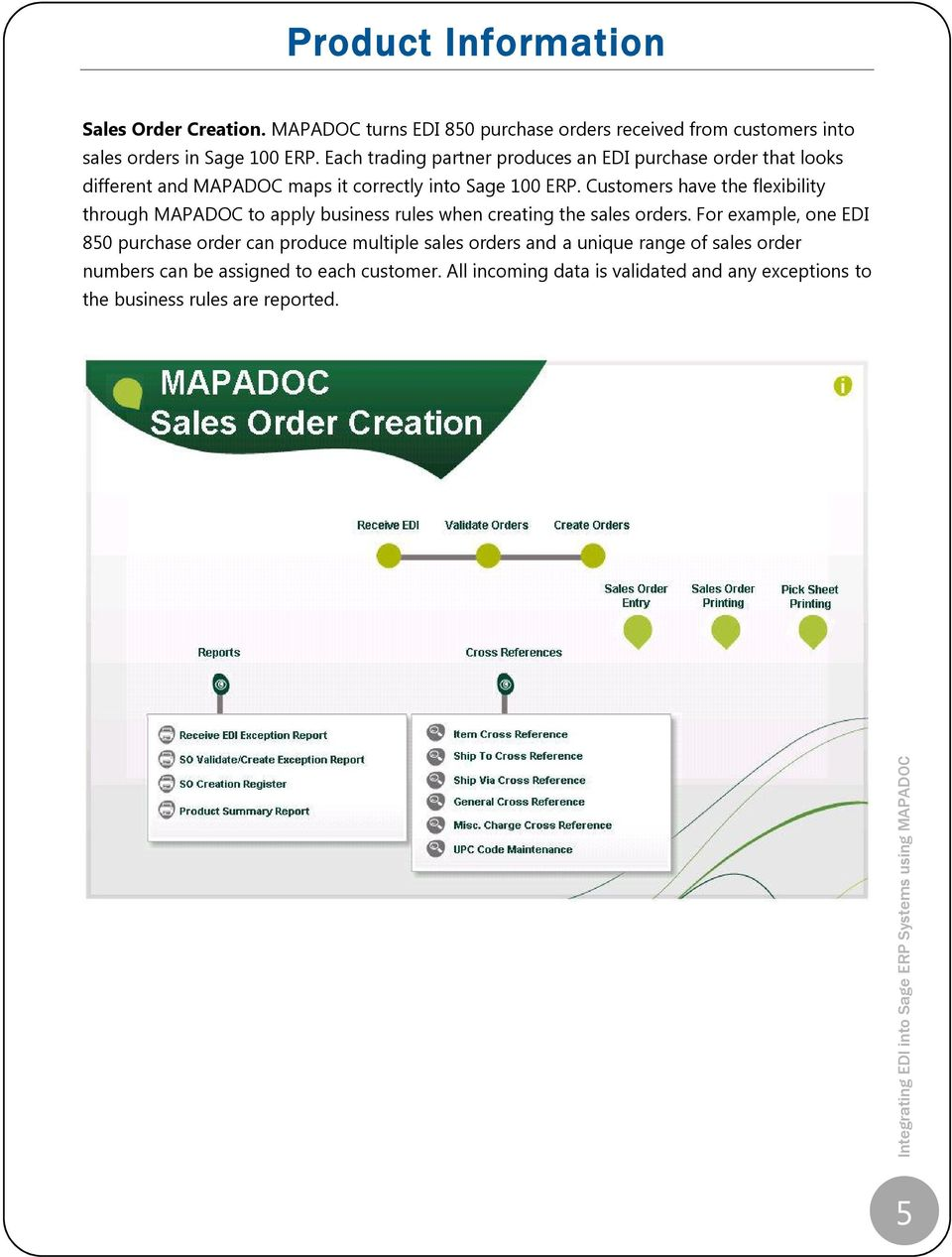 Customers have the flexibility through MAPADOC to apply business rules when creating the sales orders.